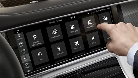 Navigation & Infotainment Services
