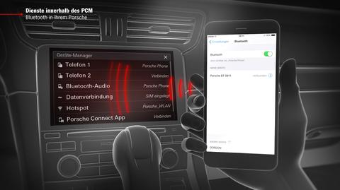Porsche_Thumbnails_0000_Bluetooth.jpg